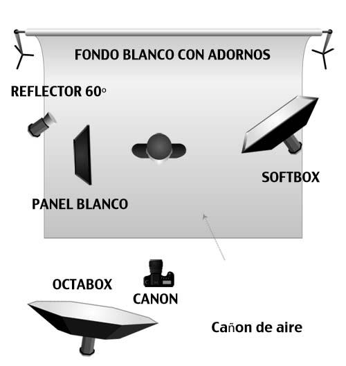 Esquema de iluminación de la VFNO descrita por el fotógrafo Vicente Alfonso